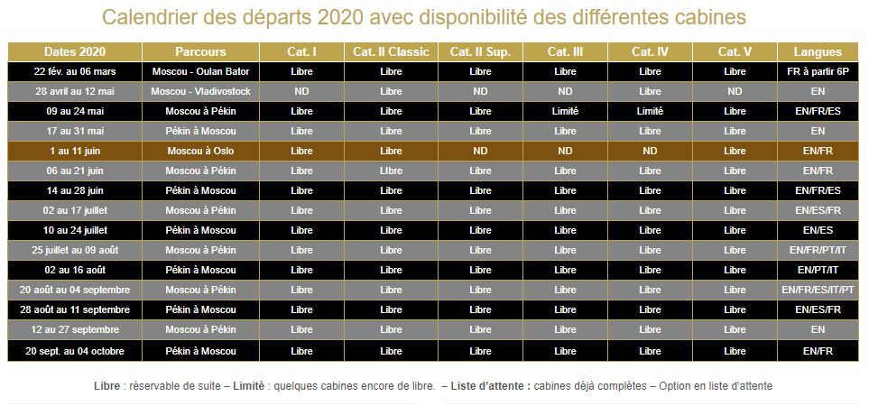 Calendrier 2020 Train Or des Tsars